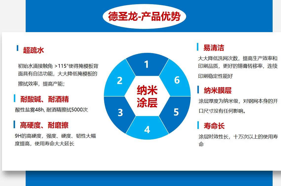 印刷钢网hao江会纳米涂层的优势.JPG